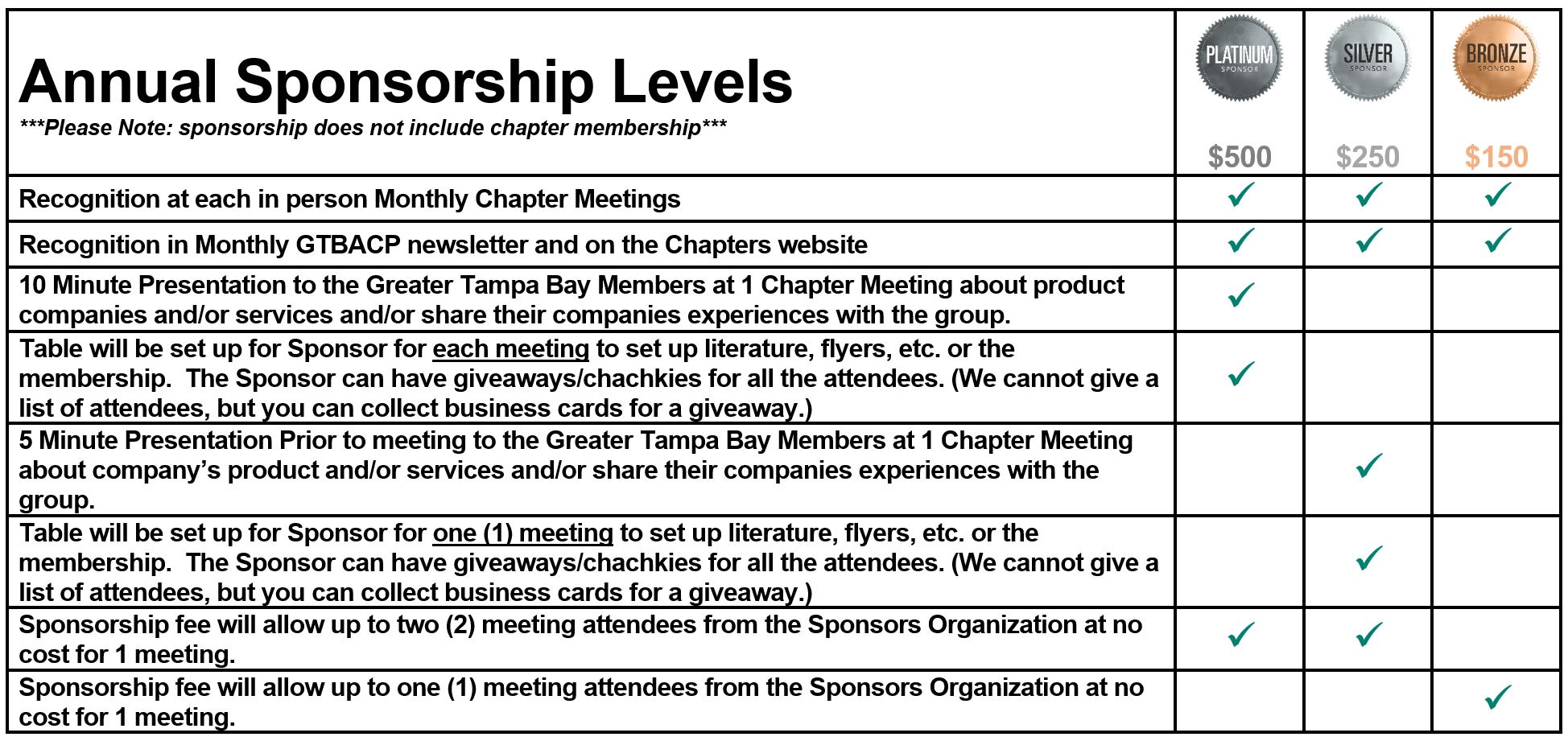 sponsorship level table